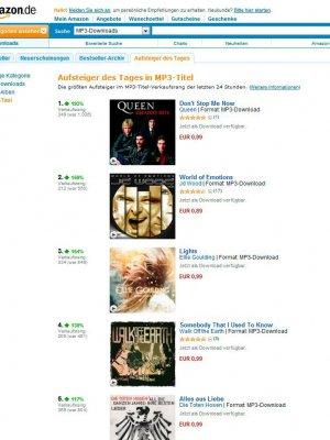 JD Wood  Jörg Dewald Amazon Aufsteiger des Tages in MP3 Titeln Platz 2 2012