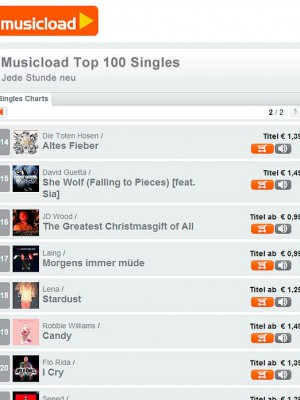 Jög Dewald (JD Wood) 2012 in den Musicload TOP 100 Singe Charts – The Greatest Christmasgift of All