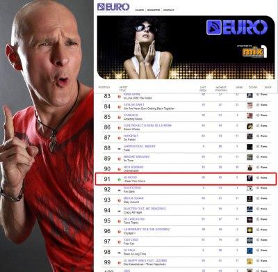 JD Wood  Jörg Dewald 5 Wochen Euro Top 100 Charts mit I hear your voice 2013