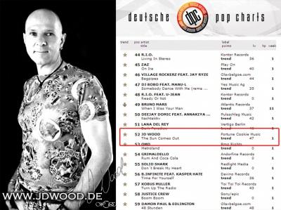 JD Wood  Jörg Dewald The sun comes out Deutsche Pop Charts 2012